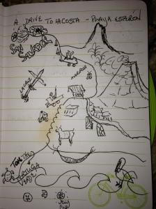 el salvador sketchnote