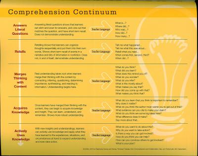 Comp Continuum